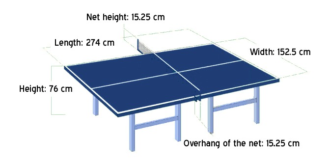 How To Transport A Ping Pong Table Safely Sports To Try
